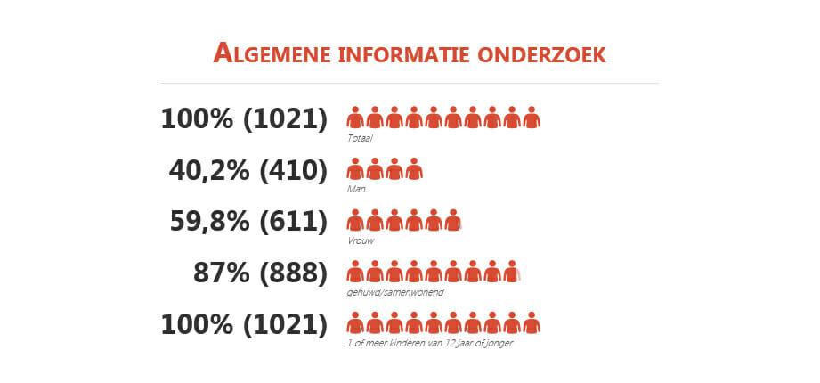Demografische-factoren-onderzoek-dermartoloog-marjolein-leenarts-was-bad-douche-eczeem-en-schaamte